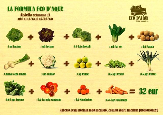 Foto productos cesta de fruta y verdura ecológica.